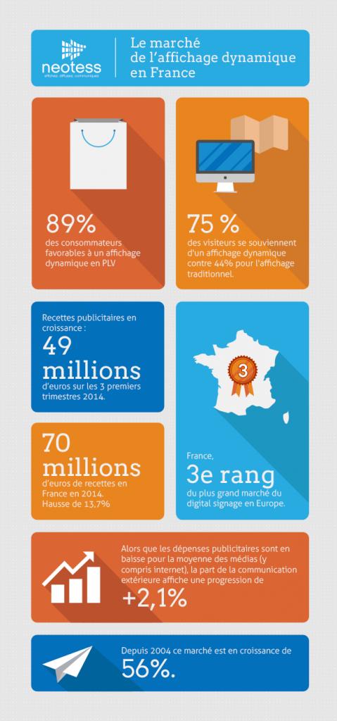 infographie-format-blog